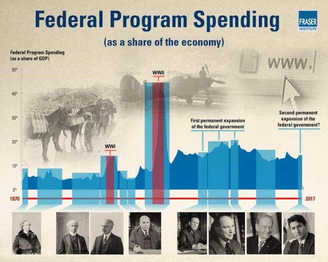 deficit spending deja vu canada news castanet net