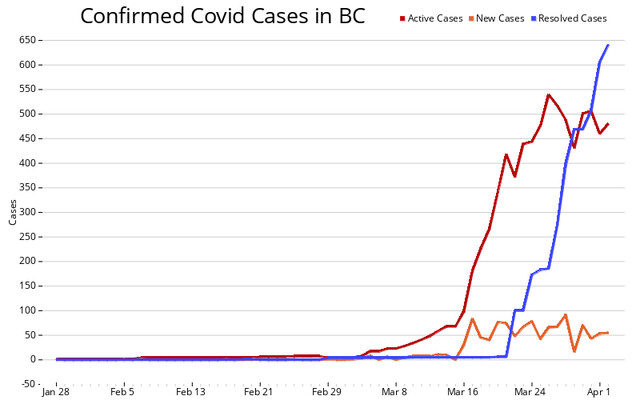 Dr. Bonnie Henry provides an update on B.C.'s COVID-19 situation (BC)